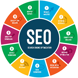 seo company uk